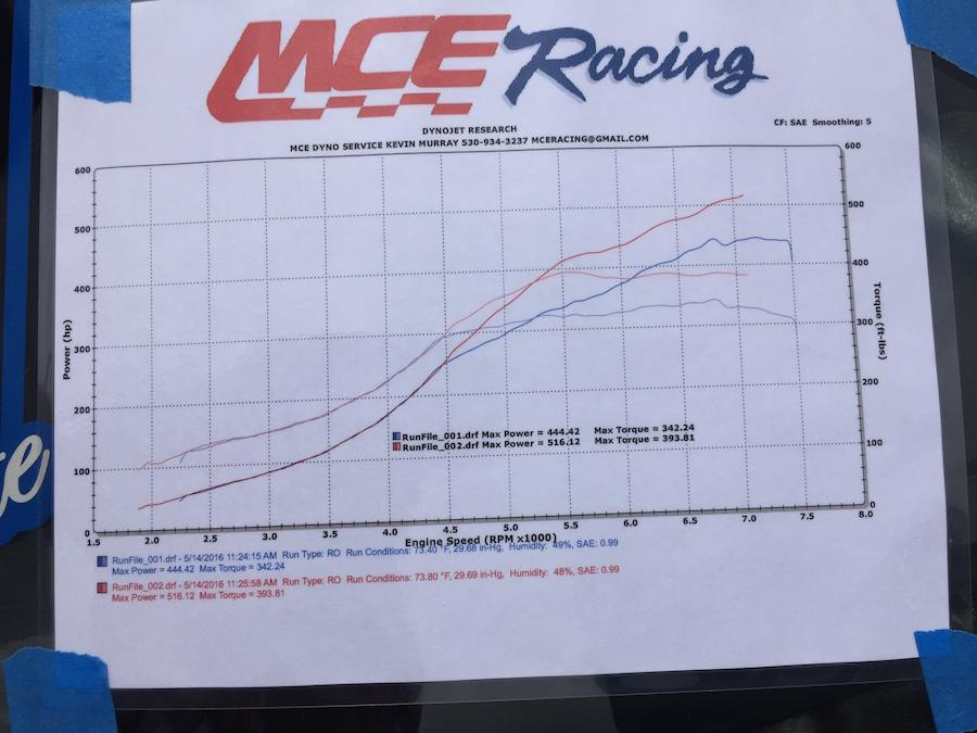 Rich-Madlangbayans-YZ-500hp-dyno